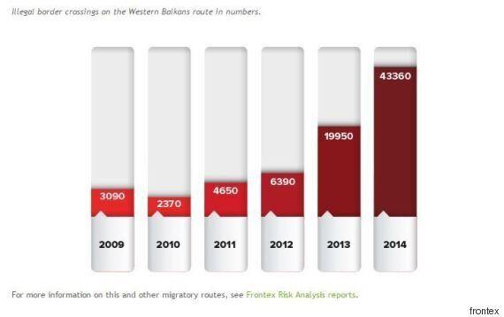 Immigrazione, l'Ungheria chiude la frontiera con la Serbia. Il governo: