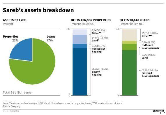 Bad Bank, 330 miliardi di crediti bancari a rischio. Ecco perché il governo pensa di