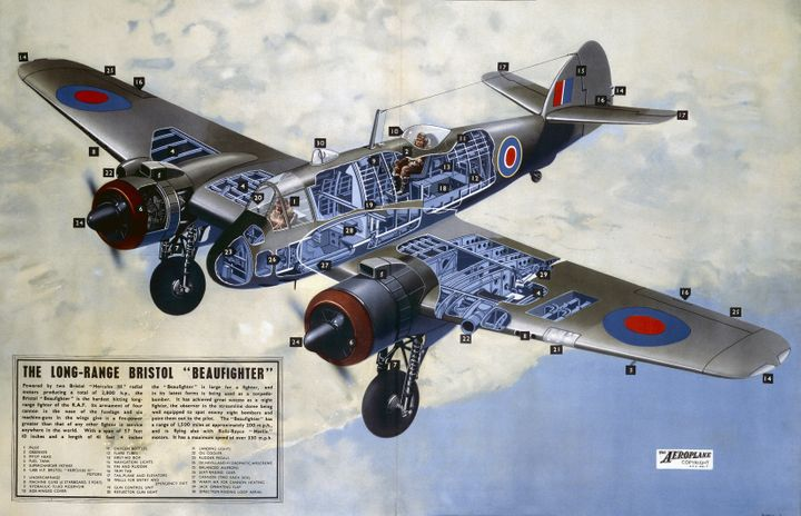 UNITED KINGDOM - MAY 10:  Exploded detail view of the WWII British Bristol Beaufighter  (Photo by The National Archives/SSPL/