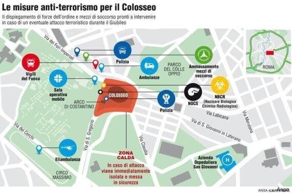 Terrorismo, il piano di difesa di Roma in caso di attacco: in vista del Giubileo, la Capitale si