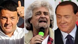 Sale la fiducia in Renzi, cala