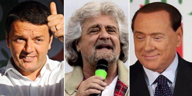 Sondaggio; sale la fiducia in Matteo Renzi e Giorgio Napolitano, cala per Silvio Berlusconi e Beppe