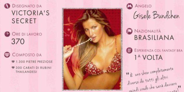 Victoria's Secret, 19 anni di Fantasy Bra. Fino al 15 milioni di dollari per un reggiseno che ha fatto...