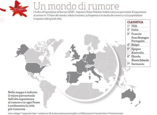 In Italia ci si può ammalare di rumore. Ecco le città con più