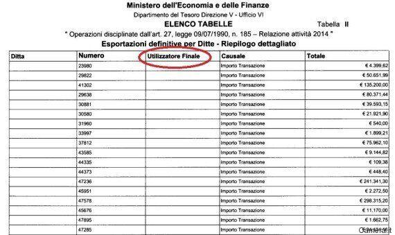 Se neanche il Parlamento sa in quali mani finiscono le armi italiane (e in quali