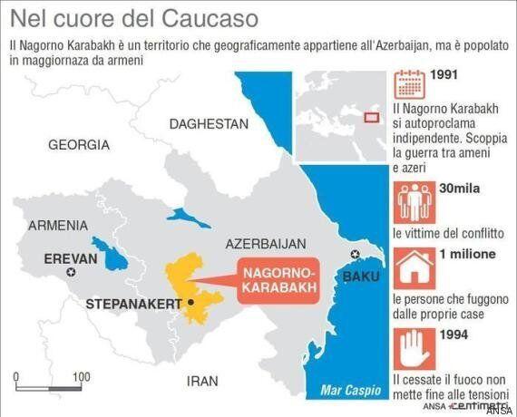 Gravi sviluppi del conflitto del Nagorno