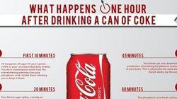 Cosa succede al nostro corpo dopo aver bevuto Coca Cola?