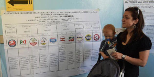 L'Italicum non garantisce un corretto equilibrio tra minoranza e