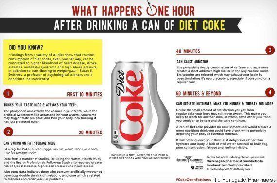 Coca Cola light, gli effetti sul corpo un'ora dopo l'assunzione. L'infografica del farmacista Niraj Naik:...