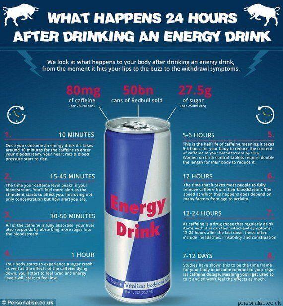 Red Bull, gli effetti sul corpo dopo averne bevuta una lattina svelati in un'infografica