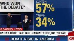 Dibattito Clinton Trump, secondo la Cnn ha vinto Hillary con il