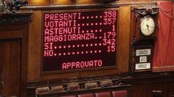 La crisi dell'Italicum ai tempi del tripolarismo (che c'era già quando è stato