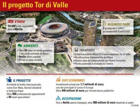 Stadio della Roma, il dg Mauro Baldissoni: