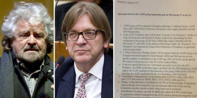 L'accordo (poi bocciato dai liberali) tra il Movimento 5 Stelle e Alde: soldi, posti e voti. E si legge:...