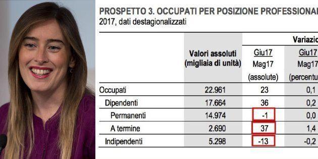 Il Pd in estasi per i dati Istat sul lavoro: