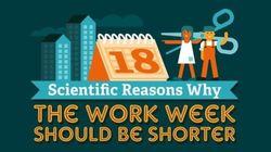 Le 18 ragioni per cui lavorare meno fa bene a tutti