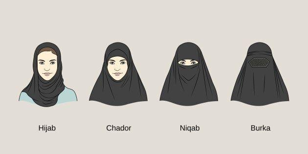 Proviamo a fare chiarezza sul velo delle donne