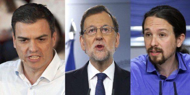 Elezioni Spagna, Popolari primi ma senza maggioranza. Socialisti avanti su Podemos, non c'è sorpasso....