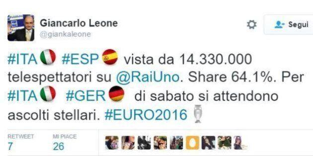 Nazionale, ascolti da record per l'Italia di Conte: quasi 15 milioni e il 61,4% di
