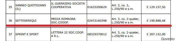 Manuel Poletti, figlio del ministro del Lavoro Giuliano, è direttore di un giornale che ha ricevuto 500mila...