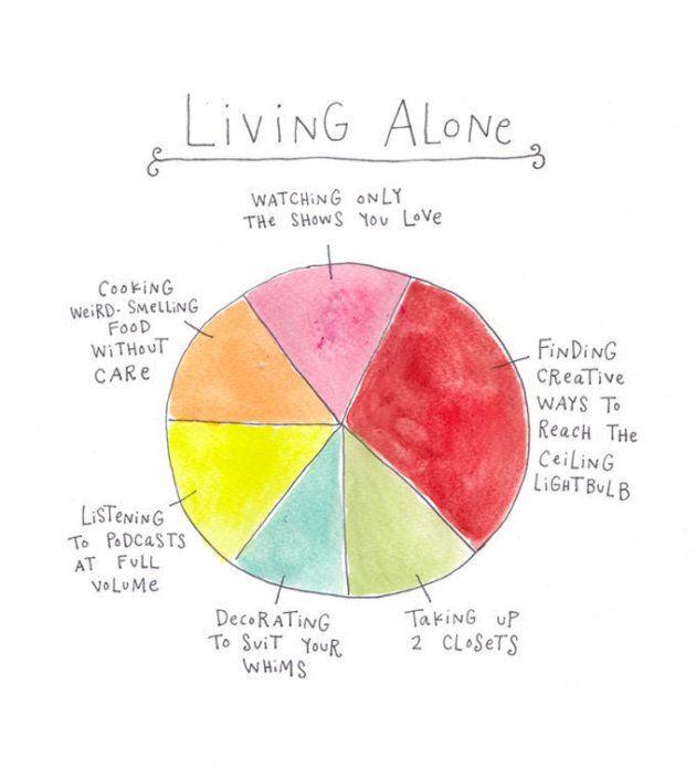 15 motivi per cui dovresti vivere da solo almeno una volta nella