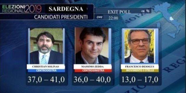 Regionali Sardegna, exit poll: crollo M5s, testa a testa tra Christian Solinas e Massimo