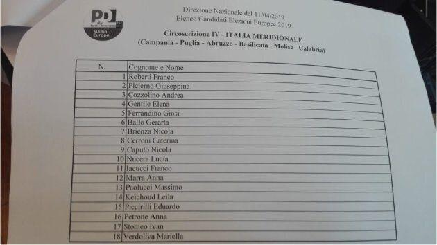 Circoscrizione IV - Italia