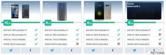 Réparation de téléphones intelligents: les modèles les plus simples et économiques selon