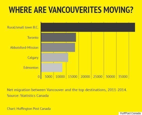 De plus en plus de gens ne veulent plus habiter dans ces trois villes