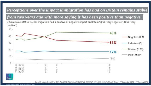 Immigration et Europe: des raisons d'être