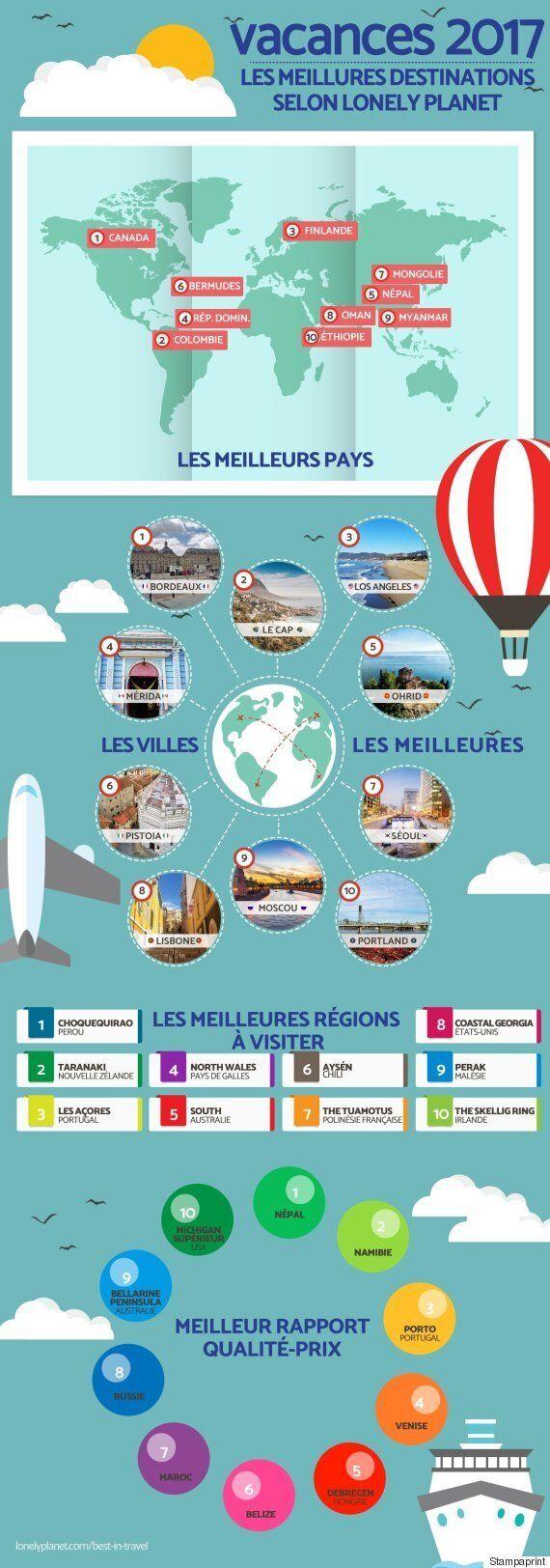 Les 10 villes les plus tendances à visiter en 2017, selon Lonely