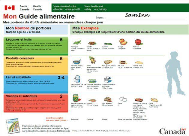 Dans le nouveau guide alimentaire, il y aura trois grandes catégories d'aliments, au lieu de