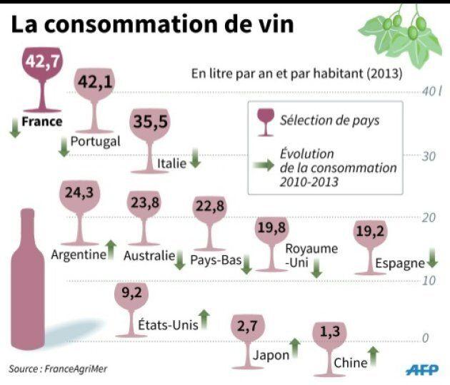 Baisses et hausses de la consommation par pays en