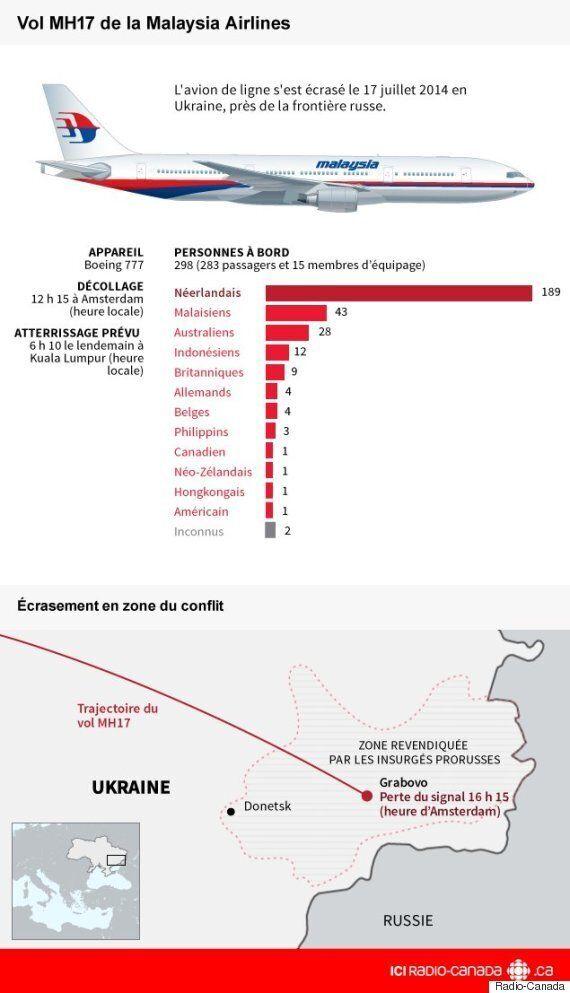 MH17: le constructeur russe de missiles BUK rejette les conclusions de l'enquête