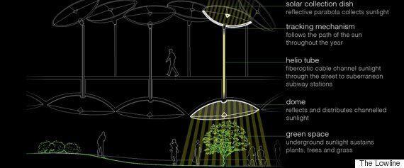 Le premier parc public souterrain au monde sera alimenté à l'énergie solaire