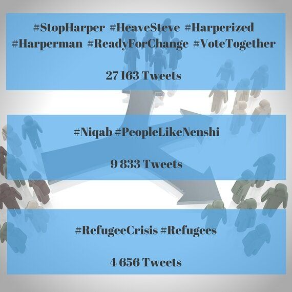 #StopHarper - le grand