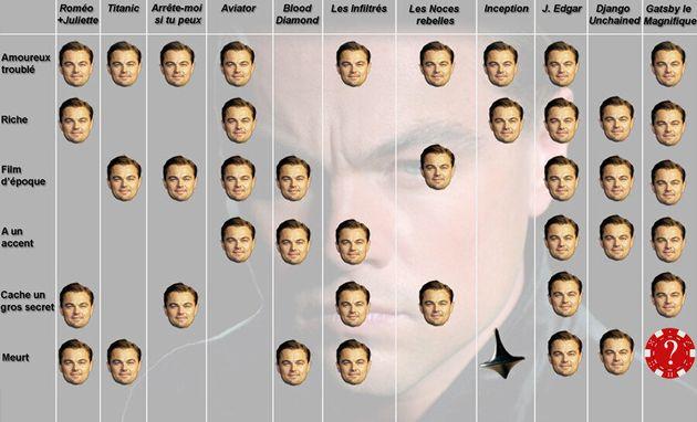 Leonardo DiCaprio ne camperait-il pas toujours un peu les mêmes personnages