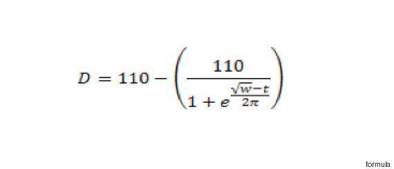 Ce mathématicien a inventé la formule magique pour savoir quel type de collants vous devez