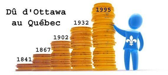 Le budget Trudeau: développer le Canada aux frais du