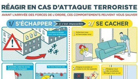 Les conseils de la France en cas d'attaque