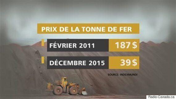 Après le boom des dernières années, l'économie de la Côte-Nord tourne au