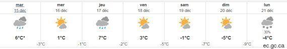 Ces prévisions météo ne vous mettront vraiment pas dans l'esprit des