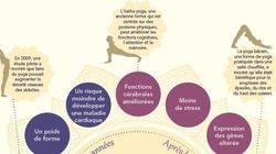 Comment le yoga transforme votre corps dès le premier