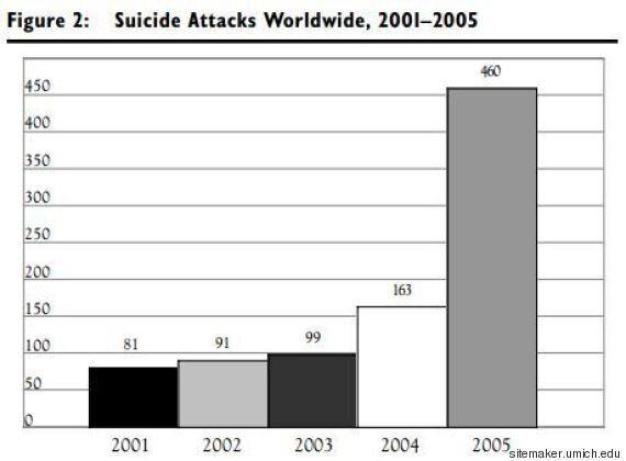 Écrasement de Germanwings: le suicide-homicide d'Andreas Lubitz n'est pas un cas unique