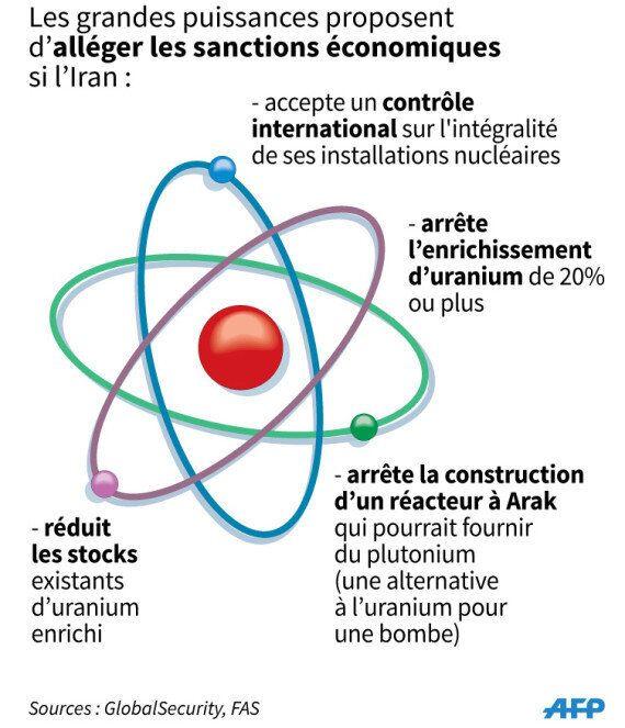 Accords sur le nucléaire iranien: pourquoi cette question pose problème à l'Occident depuis plus de 10