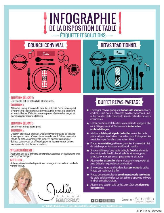 Situation délicate: l'étiquette de la table à