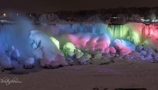Quand les chutes Niagara se transforment en