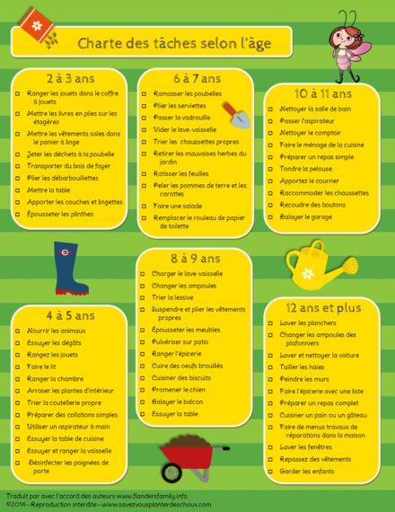 Faire collaborer les enfants en 5 étapes