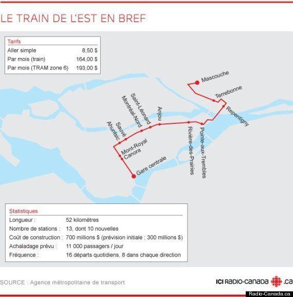 Le train de l'Est sera-t-il rentable?