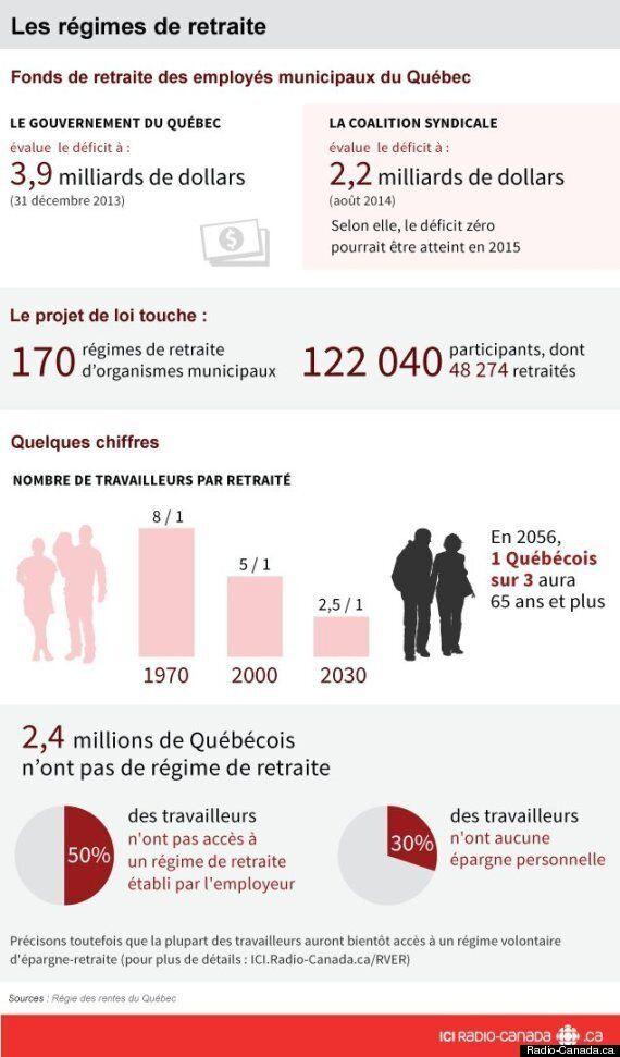 Journée de «grand dérangement» des employés municipaux du Québec